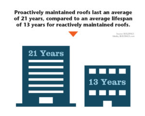 lasting-roof-maintainence-2